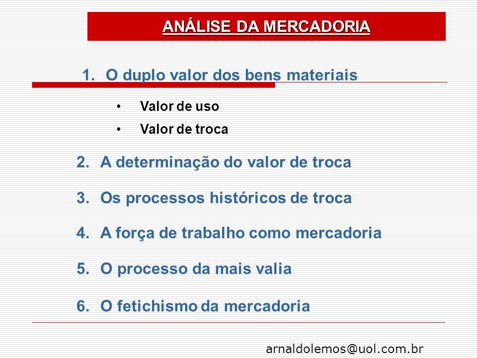 arnaldolemos@uol.com.br ANÁLISE DA MERCADORIA 1.O duplo valor dos bens materiais 2.A determinação do valor de troca 3.Os processos históricos de troca