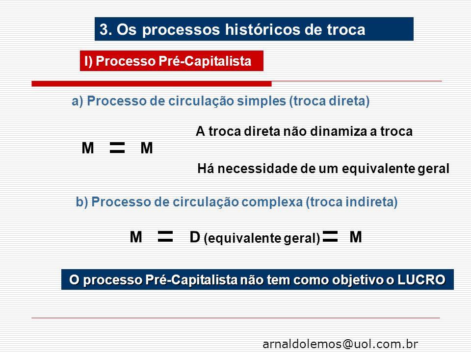 arnaldolemos@uol.com.br 3. Os processos históricos de troca I) Processo Pré-Capitalista a) Processo de circulação simples (troca direta) b) Processo d