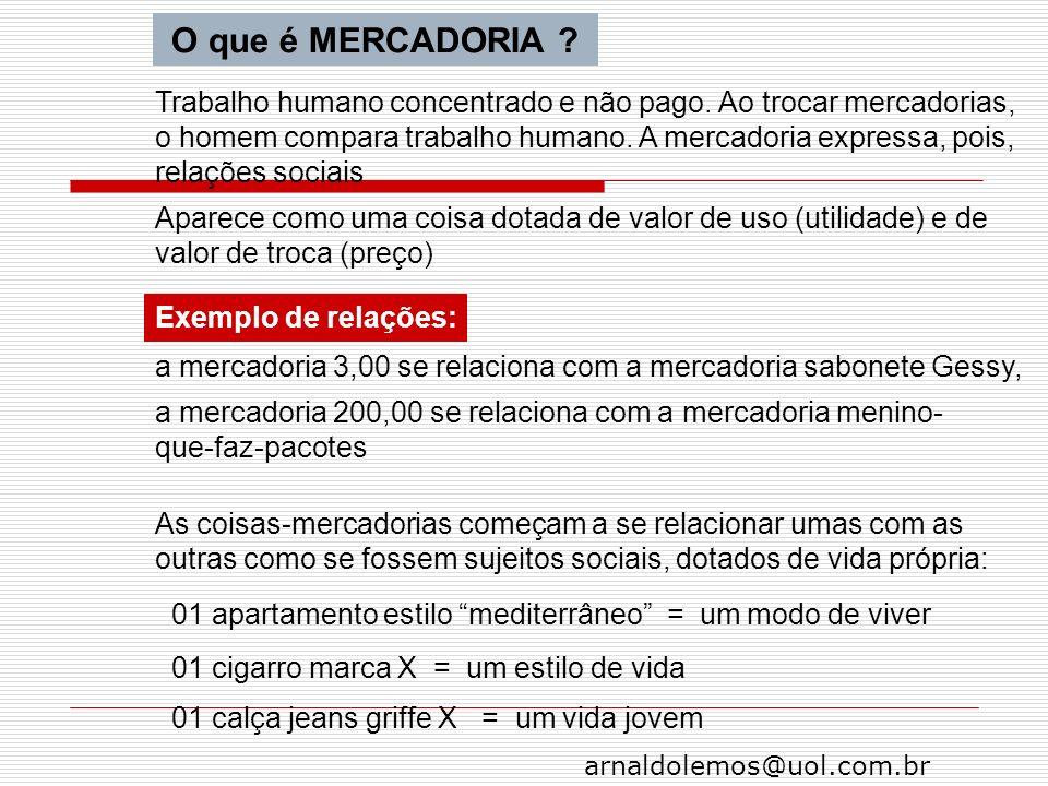 arnaldolemos@uol.com.br O que é MERCADORIA ? Trabalho humano concentrado e não pago. Ao trocar mercadorias, o homem compara trabalho humano. A mercado