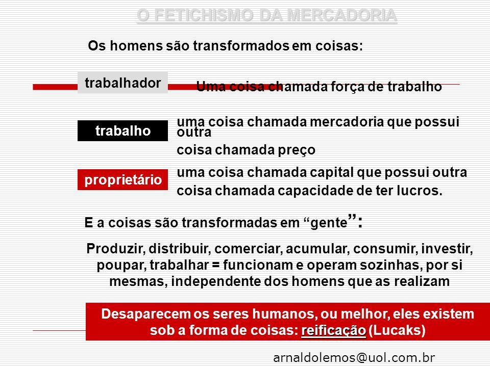 arnaldolemos@uol.com.br O FETICHISMO DA MERCADORIA trabalhador trabalho proprietário Os homens são transformados em coisas: uma coisa chamada mercador