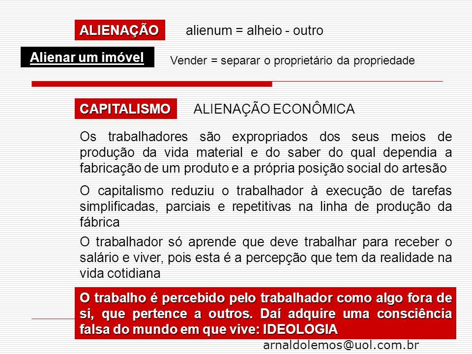 arnaldolemos@uol.com.br ALIENAÇÃOalienum = alheio - outro Alienar um imóvel ALIENAÇÃO ECONÔMICA Os trabalhadores são expropriados dos seus meios de pr