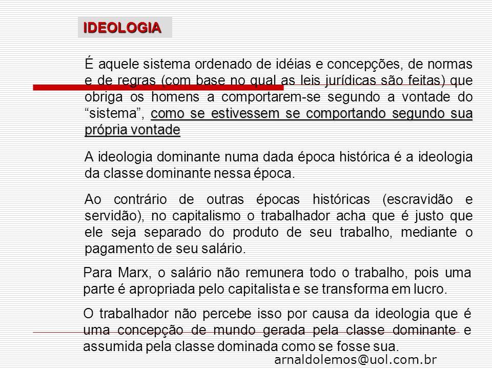 arnaldolemos@uol.com.br IDEOLOGIA como se estivessem se comportando segundo sua própria vontade É aquele sistema ordenado de idéias e concepções, de n