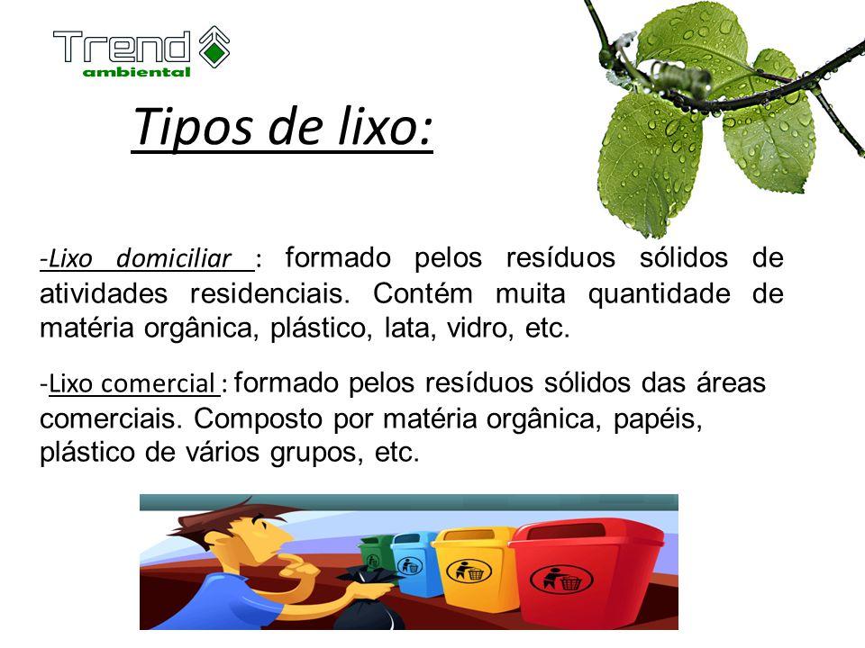 Tipos de lixo: -Lixo domiciliar : formado pelos resíduos sólidos de atividades residenciais. Contém muita quantidade de matéria orgânica, plástico, la