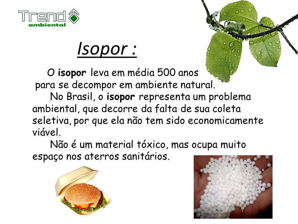 Isopor : O isopor leva em média 500 anos para se decompor em ambiente natural. No Brasil, o isopor representa um problema ambiental, que decorre da fa