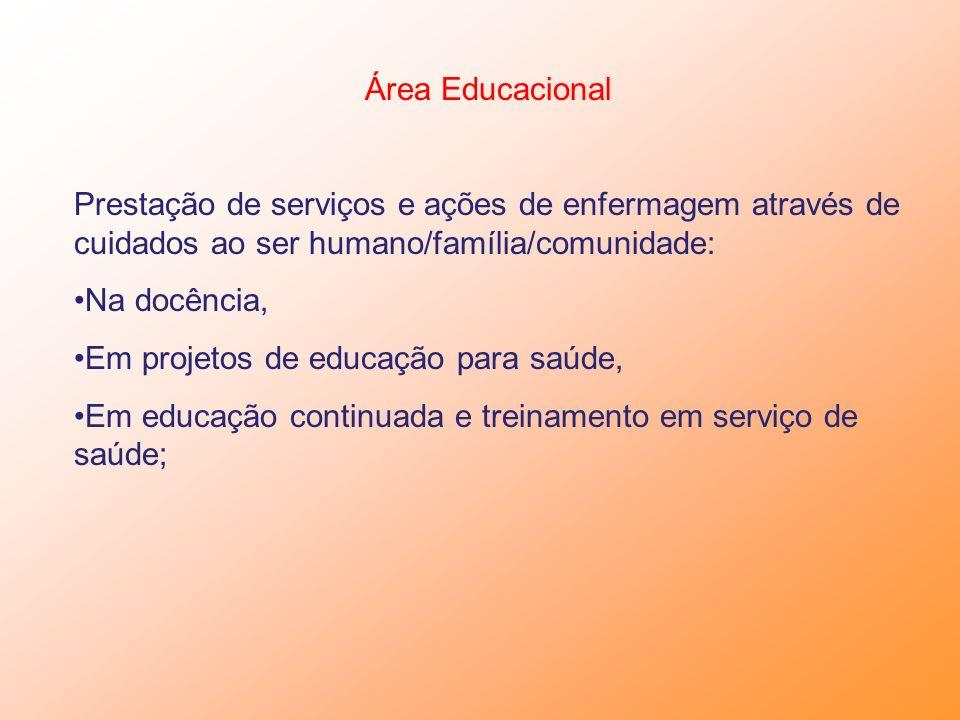Mercado de Trabalho Área Assistencial: Prestação de serviços e ações de enfermagem através de cuidados ao ser humano/família/comunidade: Na rede hospi