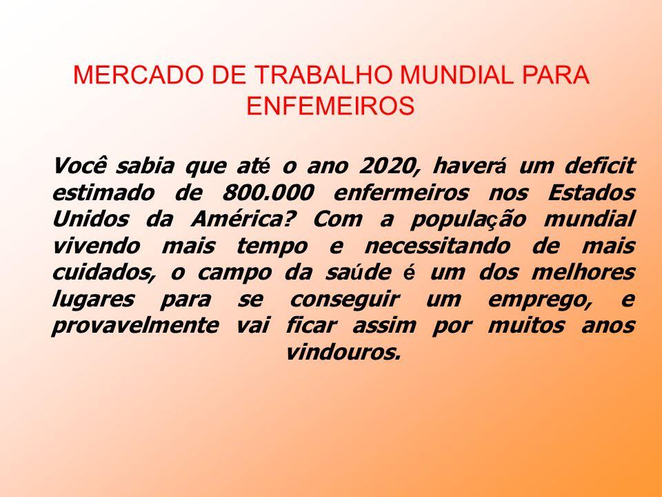 Mercado de Trabalho Globalização das economias- quebra de barreiras econômicas, culturais e comunicacionais; Reestruturação produtiva; (Re) significaç