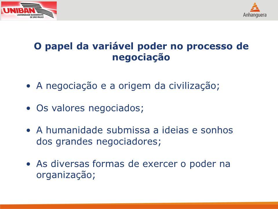 O papel da variável poder no processo de negociação A negociação e a origem da civilização; Os valores negociados; A humanidade submissa a ideias e so