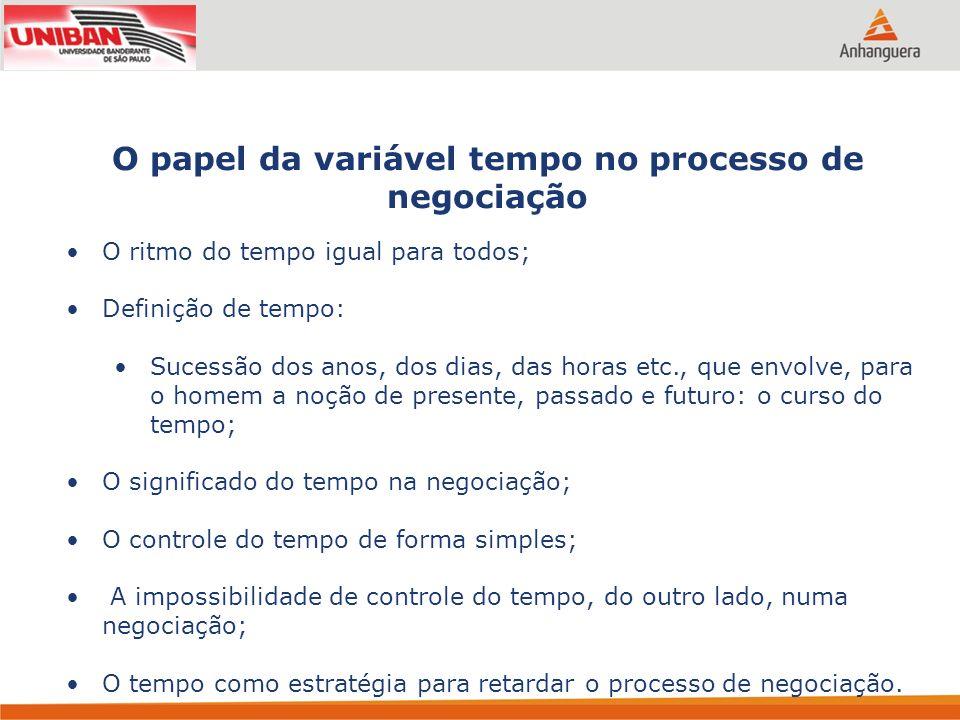 O papel da variável tempo no processo de negociação O ritmo do tempo igual para todos; Definição de tempo: Sucessão dos anos, dos dias, das horas etc.