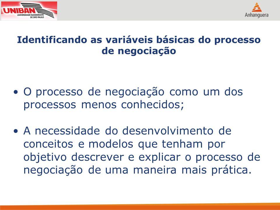 Identificando as variáveis básicas do processo de negociação O processo de negociação como um dos processos menos conhecidos; A necessidade do desenvo