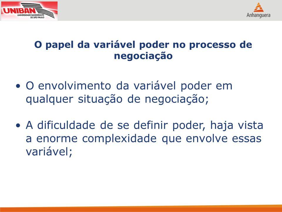 O papel da variável poder no processo de negociação O envolvimento da variável poder em qualquer situação de negociação; A dificuldade de se definir p