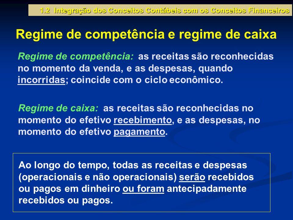 1.2 Integração dos Conceitos Contábeis com os Conceitos Financeiros Regime de competência e regime de caixa Regime de competência: as receitas são rec