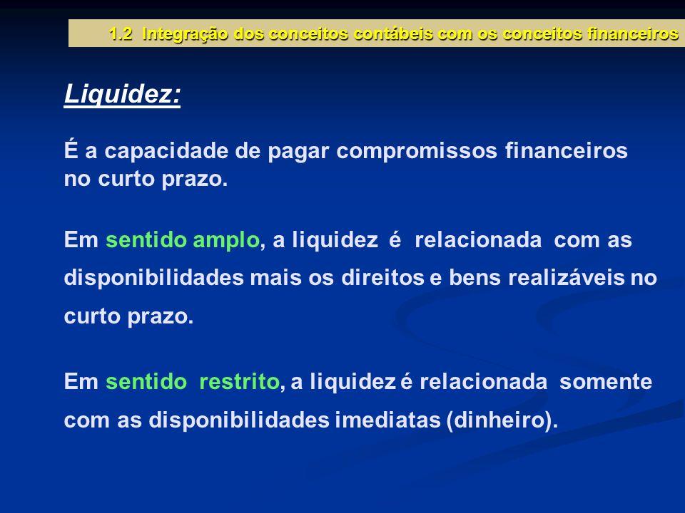 1.2 Integração dos conceitos contábeis com os conceitos financeiros Liquidez: É a capacidade de pagar compromissos financeiros no curto prazo. Em sent