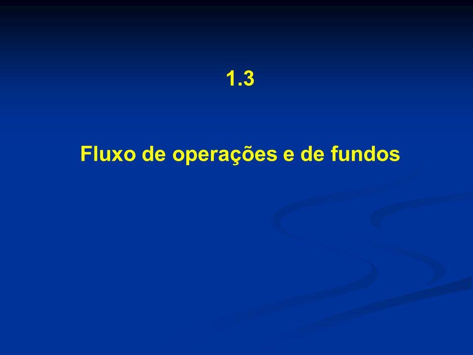 1.3 Fluxo de operações e de fundos