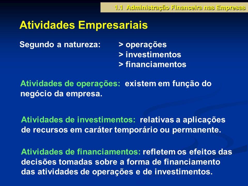 Atividades Empresariais 1.1 Administração Financeira nas Empresas Atividades de investimentos: relativas a aplicações de recursos em caráter temporári
