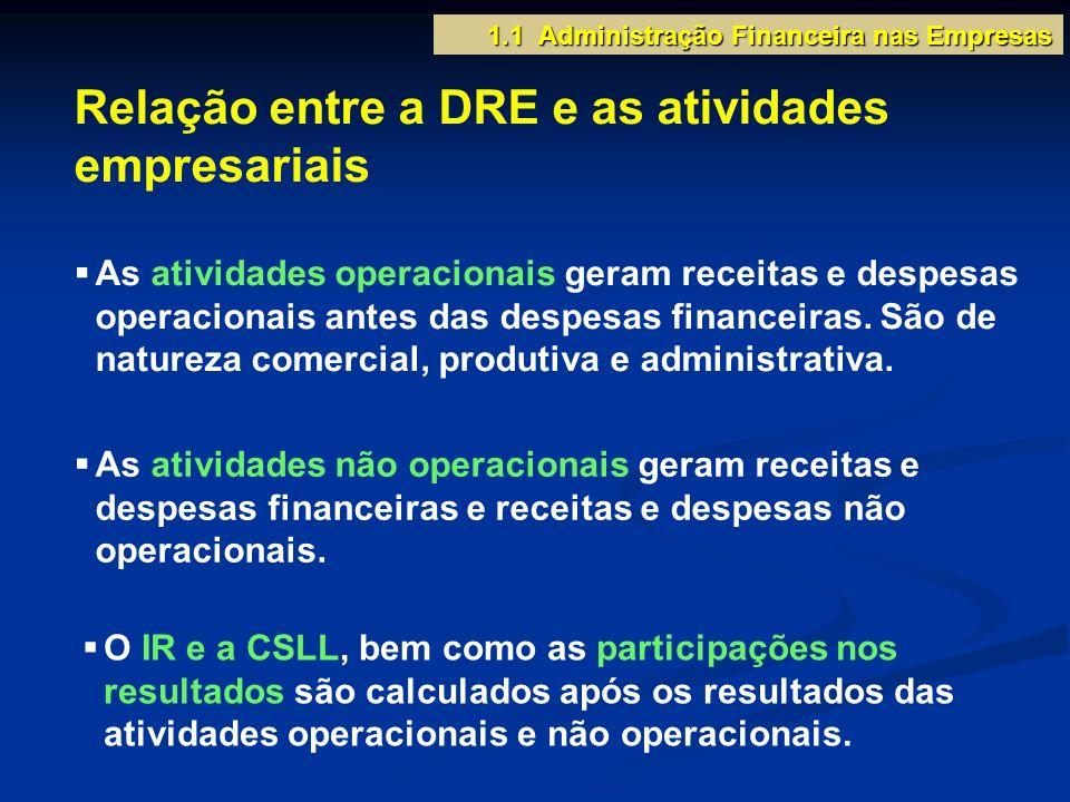 Relação entre a DRE e as atividades empresariais 1.1 Administração Financeira nas Empresas As atividades operacionais geram receitas e despesas operac