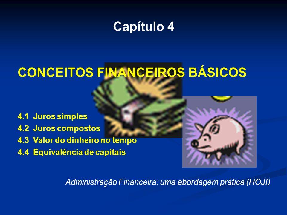 Capítulo 4 CONCEITOS FINANCEIROS BÁSICOS 4.1 Juros simples 4.2 Juros compostos 4.3 Valor do dinheiro no tempo 4.4 Equivalência de capitais Administraç