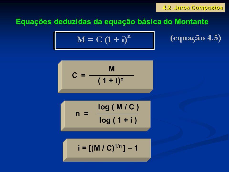 i = [(M / C) 1/n ] 1 M ( 1 + i) n C= log ( M / C ) log ( 1 + i ) n= Equações deduzidas da equação básica do Montante 4.2 Juros Compostos