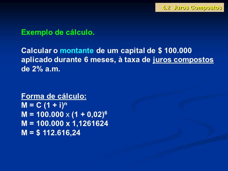Exemplo de cálculo. Calcular o montante de um capital de $ 100.000 aplicado durante 6 meses, à taxa de juros compostos de 2% a.m. Forma de cálculo: M