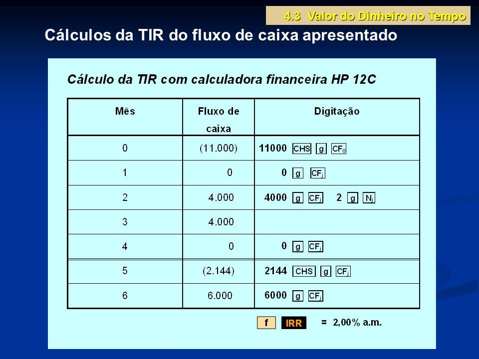Cálculos da TIR do fluxo de caixa apresentado 4.3 Valor do Dinheiro no Tempo
