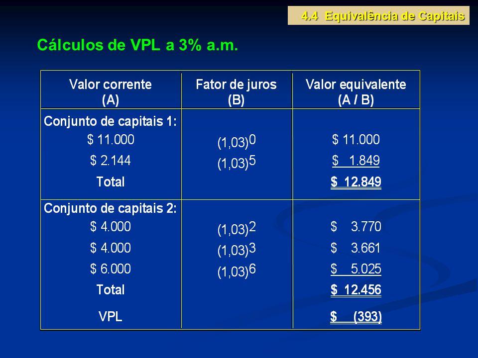 Cálculos de VPL a 3% a.m. 4.4 Equivalência de Capitais
