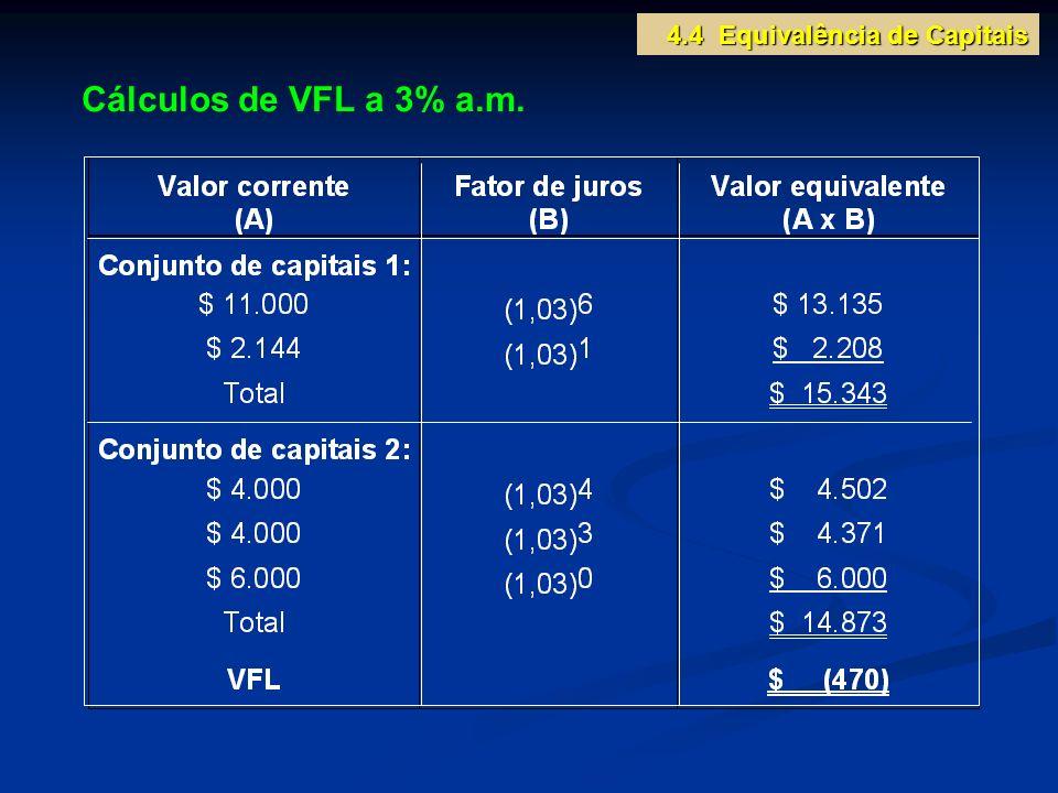 Cálculos de VFL a 3% a.m. 4.4 Equivalência de Capitais