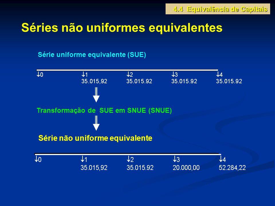 Séries não uniformes equivalentes Série uniforme equivalente (SUE) Série não uniforme equivalente Transformação de SUE em SNUE (SNUE) 4.4 Equivalência