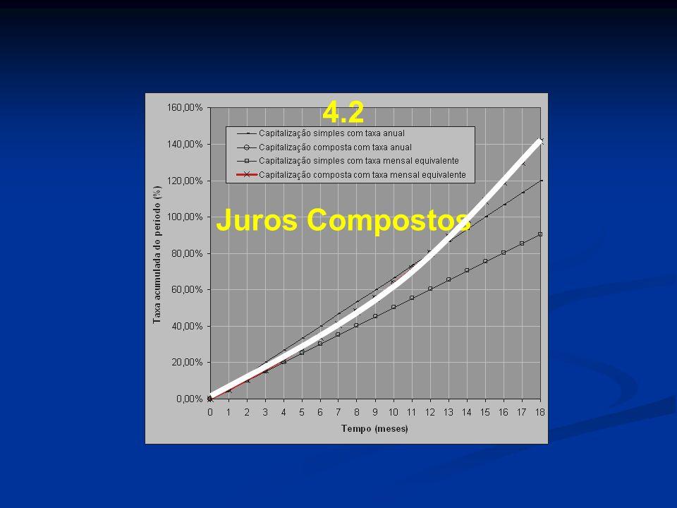 Valor presente líquido e valor futuro líquido Se a taxa de juros aplicada aos valores correntes for diferente da TIR, haverá diferença entre a soma dos capitais 1 e 2.