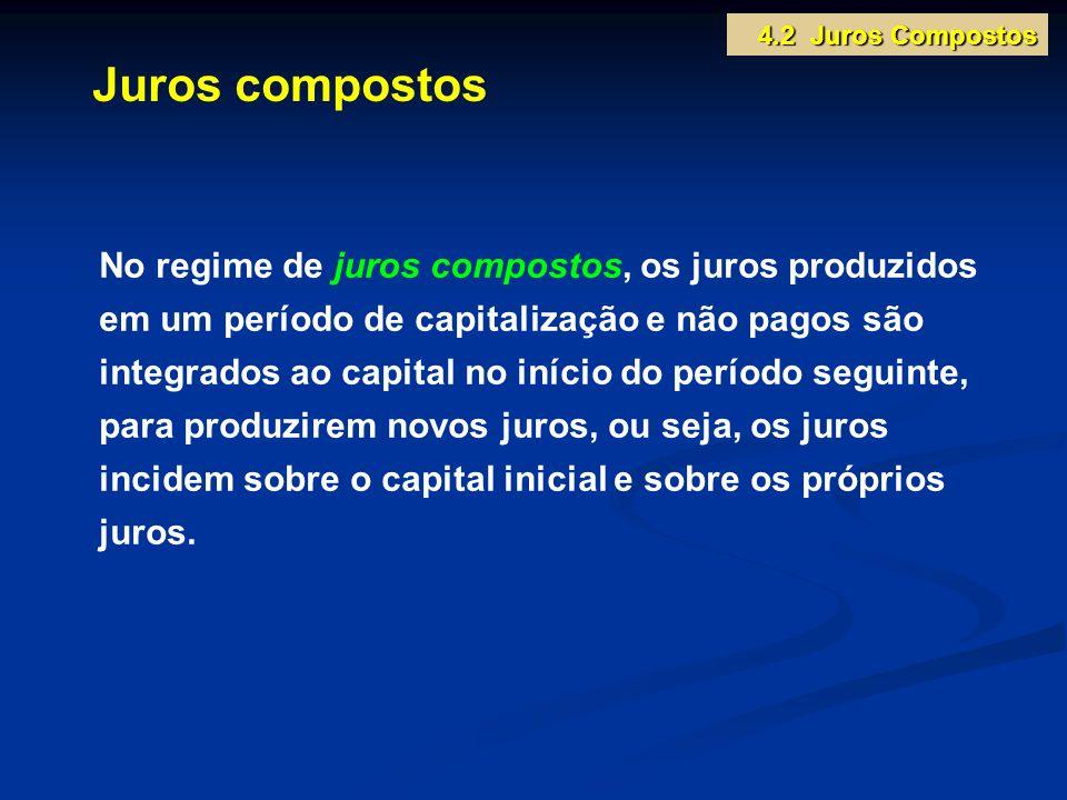 Juros compostos 4.2 Juros Compostos No regime de juros compostos, os juros produzidos em um período de capitalização e não pagos são integrados ao cap