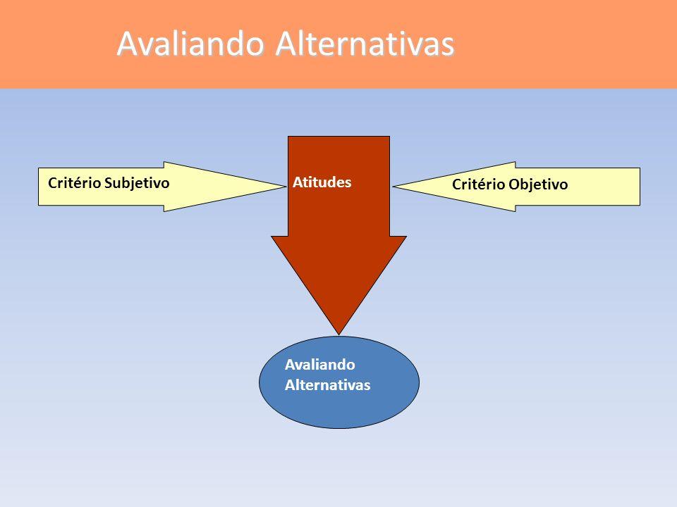 Atitudes Avaliando Alternativas Critério Subjetivo Critério Objetivo Avaliando Alternativas