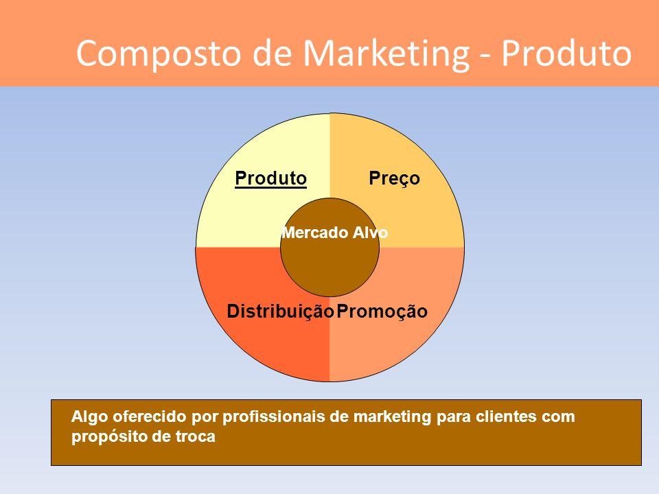 Preço PromoçãoDistribuição Produto Composto de Marketing - Produto Algo oferecido por profissionais de marketing para clientes com propósito de troca