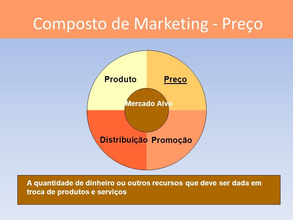 Composto de Marketing - Preço A quantidade de dinheiro ou outros recursos que deve ser dada em troca de produtos e serviços Preço Promoção Distribuiçã