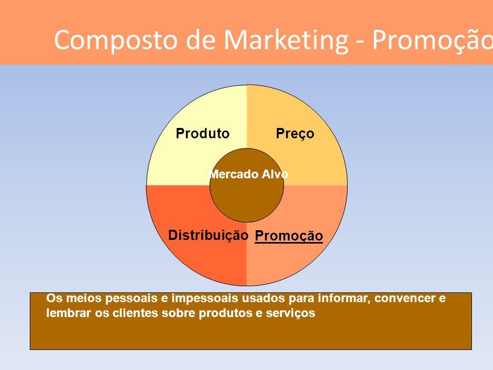Composto de Marketing - Promoção Os meios pessoais e impessoais usados para informar, convencer e lembrar os clientes sobre produtos e serviços Preço
