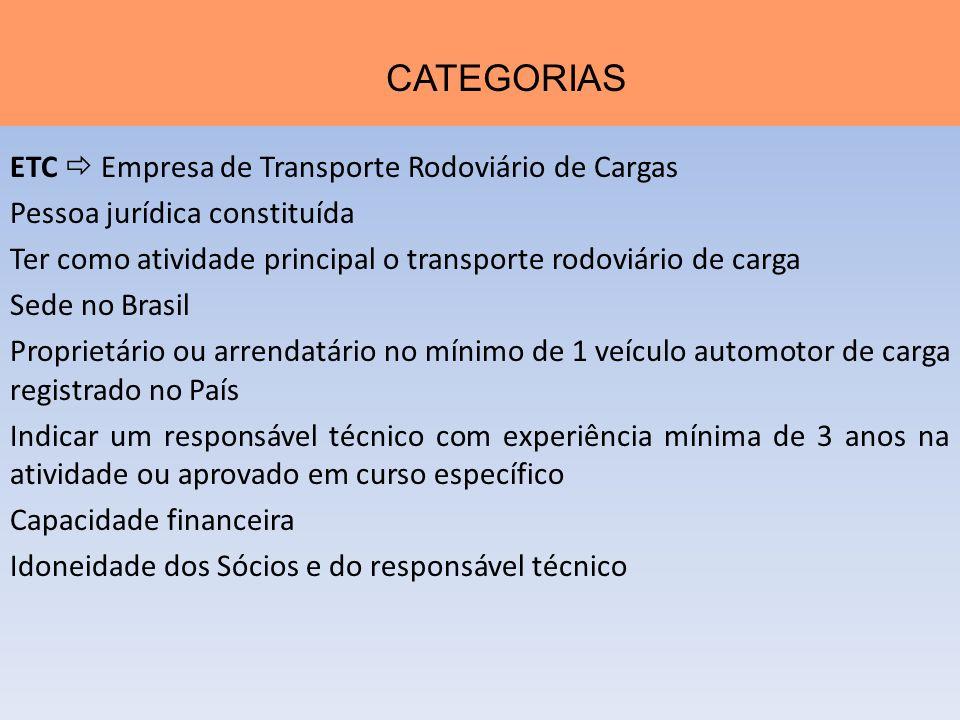 CTC Cooperativas de Transporte de Cargas Comprovar propriedade ou arrendamento dos veículos de carga dos seus sócios Exigências regulamentadas pela ANTT - Documentação No veículo deverá constar o nº do RNTR-C Atender e comprovar as exigências curriculares Comprovação dos cursos exigidos CATEGORIAS