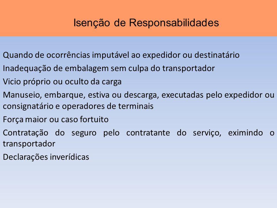 Slide 6-6 Figura 6.4 Insatisfação Baixo Valor Reconhecimento de Necessidade Busca de Informação, etc..