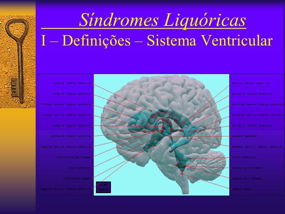 Síndromes Liquóricas IV – Método Manobras especiais relacionadas à pressão: –Quociente raquiano (Ayala) : (Pf x V)/ Pi [3,0 – 7,0] –Q.