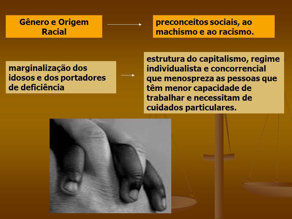Gênero e Origem Racial preconceitos sociais, ao machismo e ao racismo. marginalização dos idosos e dos portadores de deficiência estrutura do capitali
