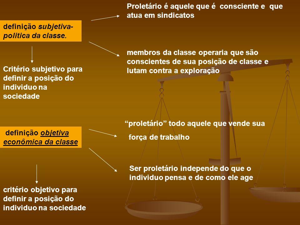 definição subjetiva- politica da classe. definição objetiva econômica da classe Proletário é aquele que é consciente e que atua em sindicatos membros