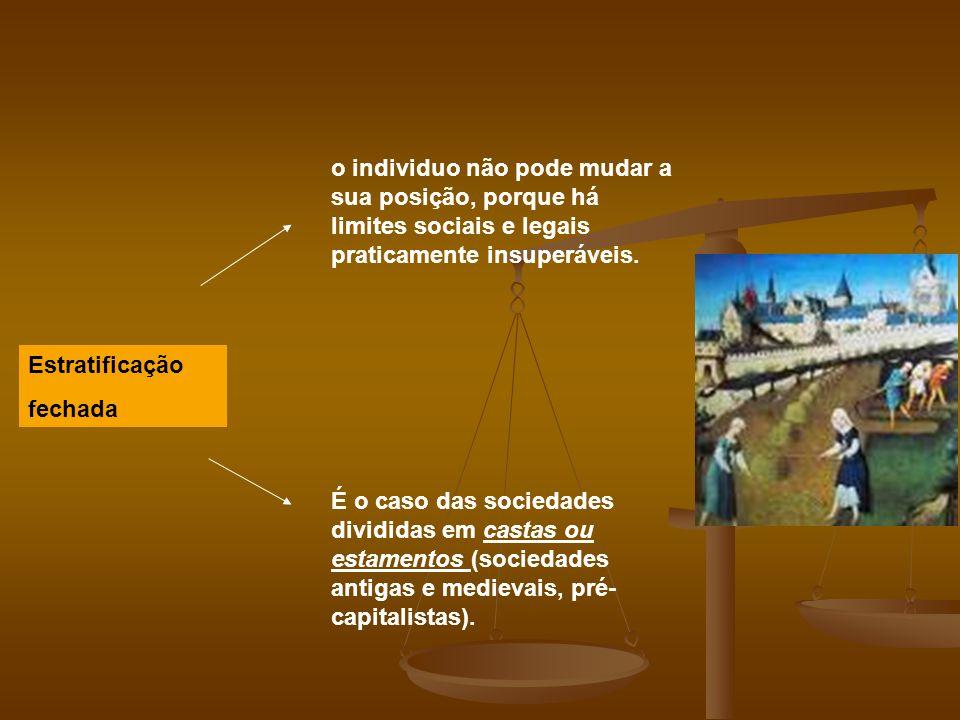 Estratificação fechada o individuo não pode mudar a sua posição, porque há limites sociais e legais praticamente insuperáveis. É o caso das sociedades
