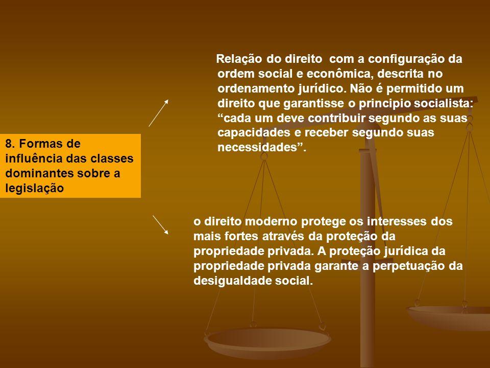 Relação do direito com a configuração da ordem social e econômica, descrita no ordenamento jurídico. Não é permitido um direito que garantisse o princ