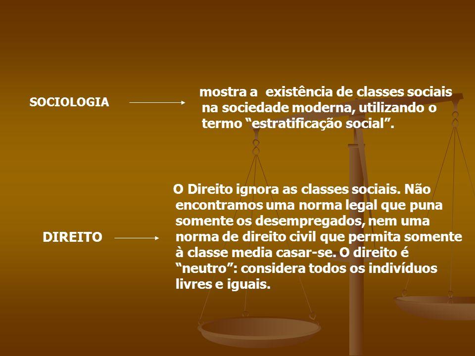 mostra a existência de classes sociais na sociedade moderna, utilizando o termo estratificação social. O Direito ignora as classes sociais. Não encont
