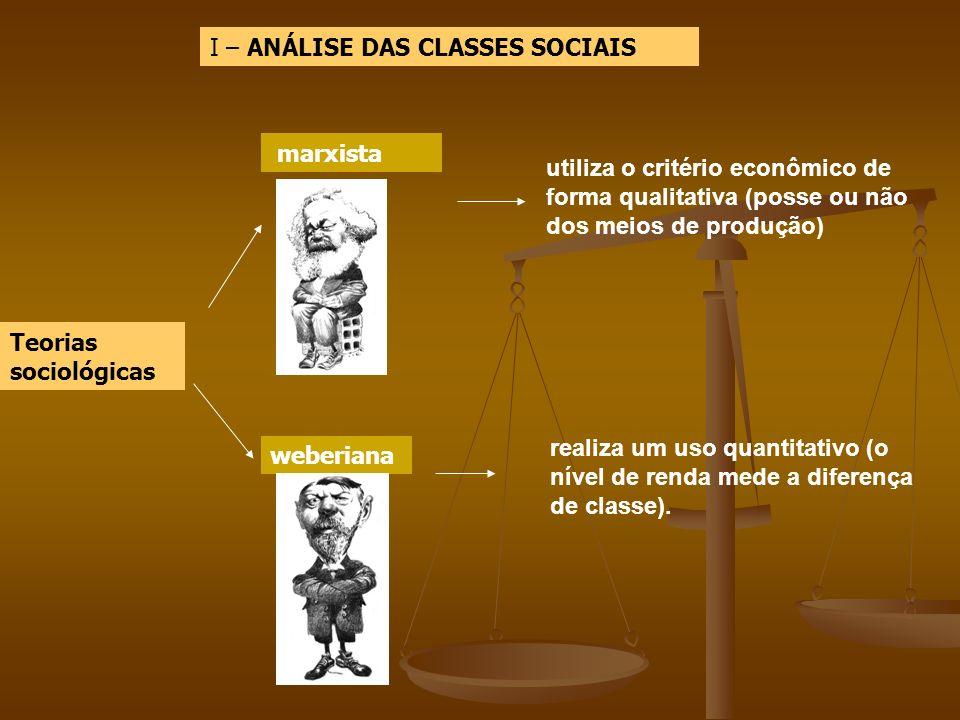 Teorias sociológicas marxista weberiana utiliza o critério econômico de forma qualitativa (posse ou não dos meios de produção) realiza um uso quantita