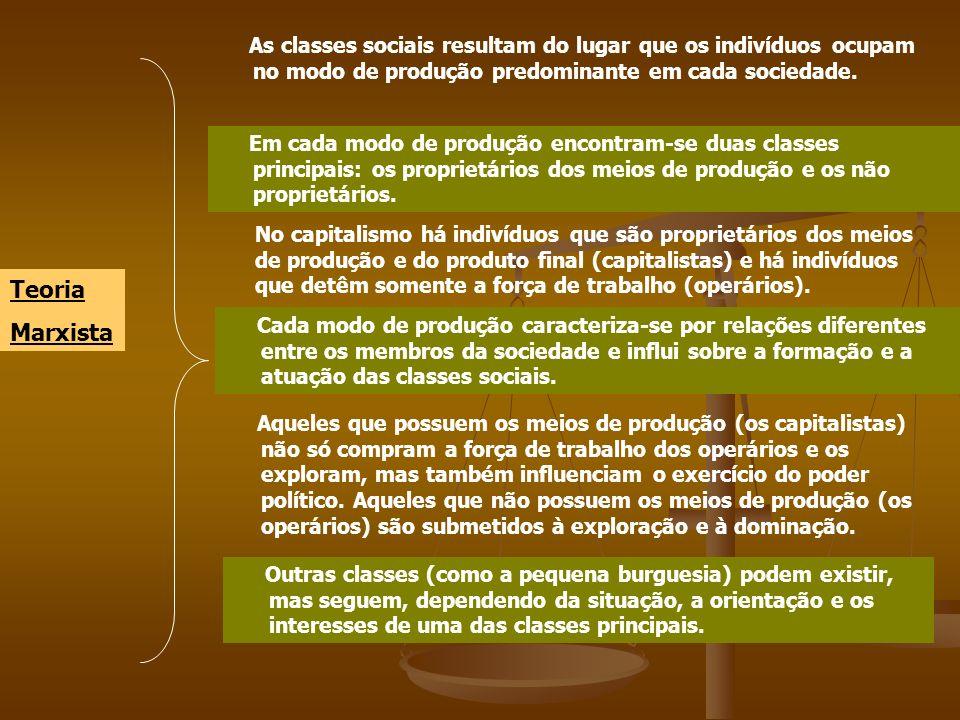 Teoria Marxista As classes sociais resultam do lugar que os indivíduos ocupam no modo de produção predominante em cada sociedade. Em cada modo de prod