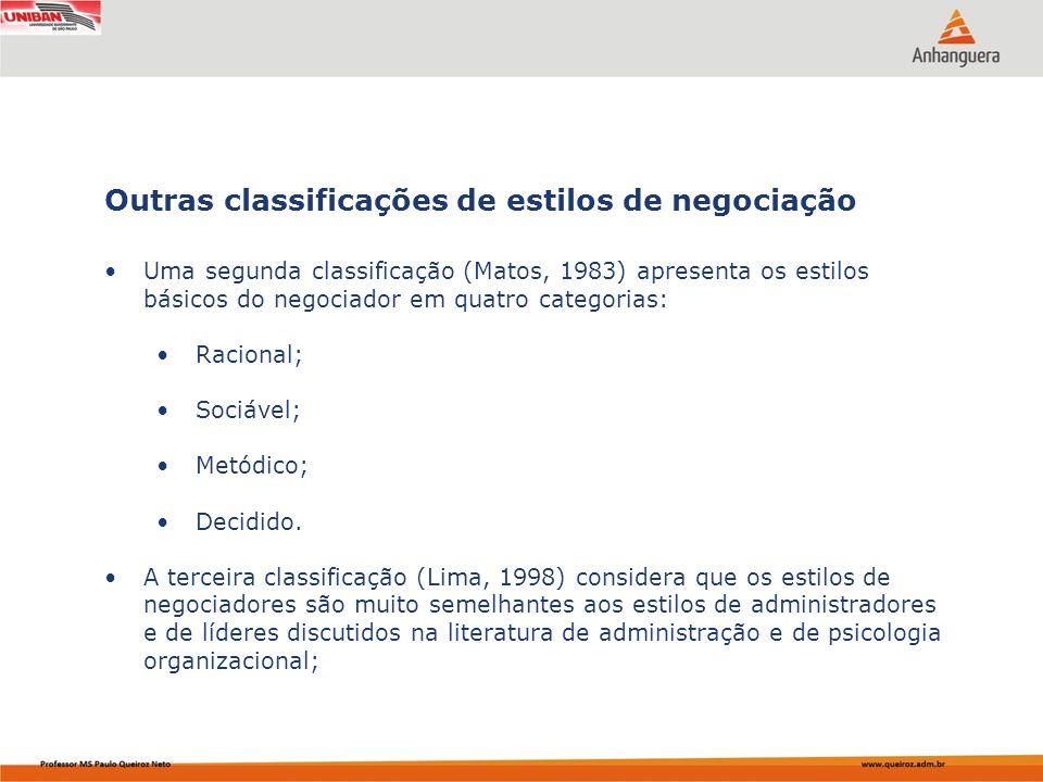 Capa da Obra Uma segunda classificação (Matos, 1983) apresenta os estilos básicos do negociador em quatro categorias: Racional; Sociável; Metódico; Decidido.
