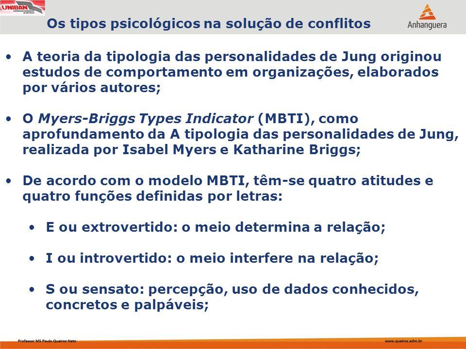 Capa da Obra As técnicas para negociar Aplicabilidade dos tipos psicológicos na solução de conflitos em uma negociação Estilo do negociadorTáticas de negociação Racional/catalisadorFoco em pontos que tragam objetividade.
