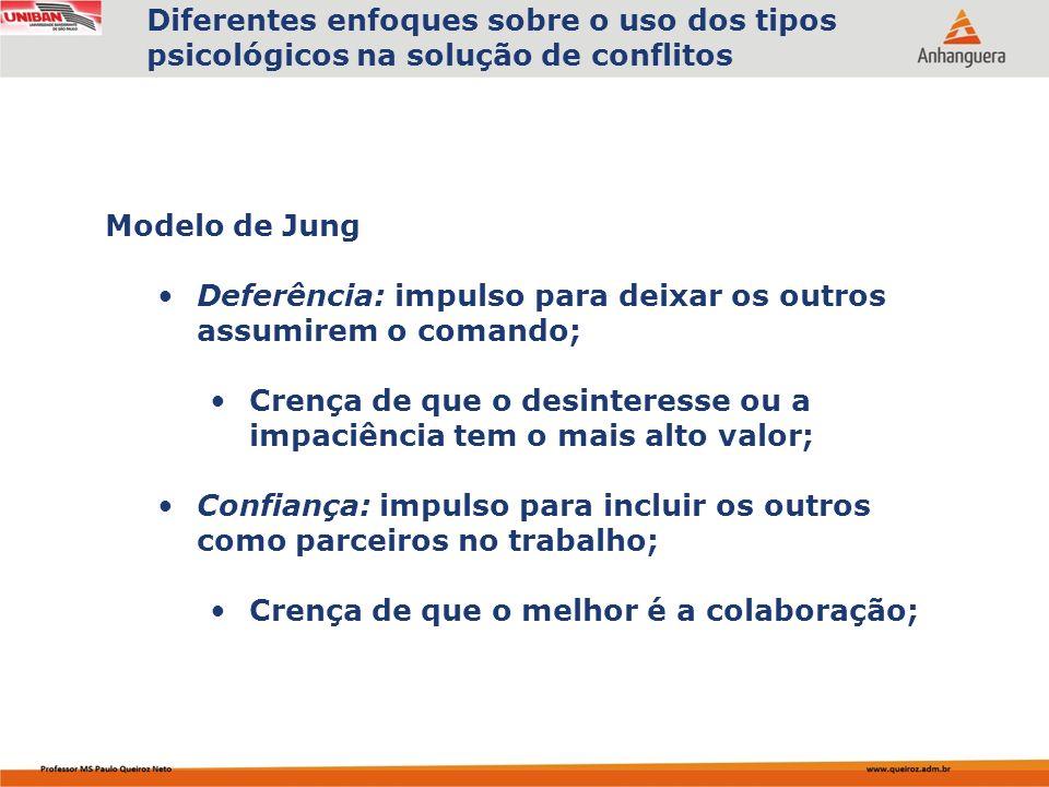 Capa da Obra Os quatro estilos básicos do modelo de Jung Diferentes enfoques sobre o uso dos tipos psicológicos na solução de conflitos Restritivo (1 + 2) Confrontador (4 + 1) Ardiloso (2+3) Amigável (3 + 4) 2.