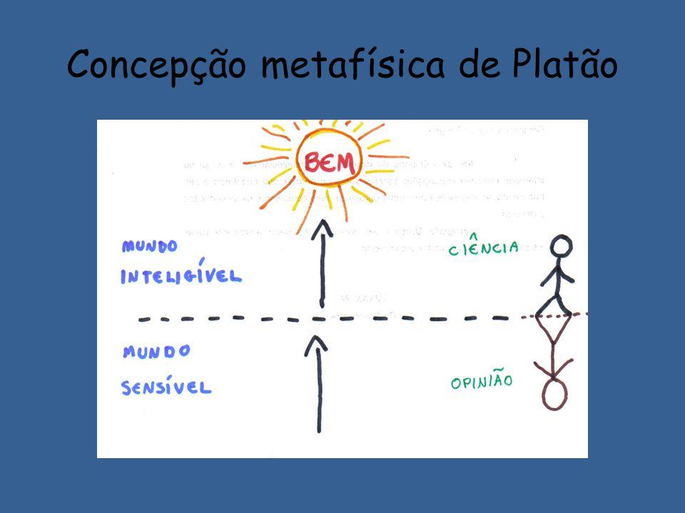 Concepção metafísica de Platão