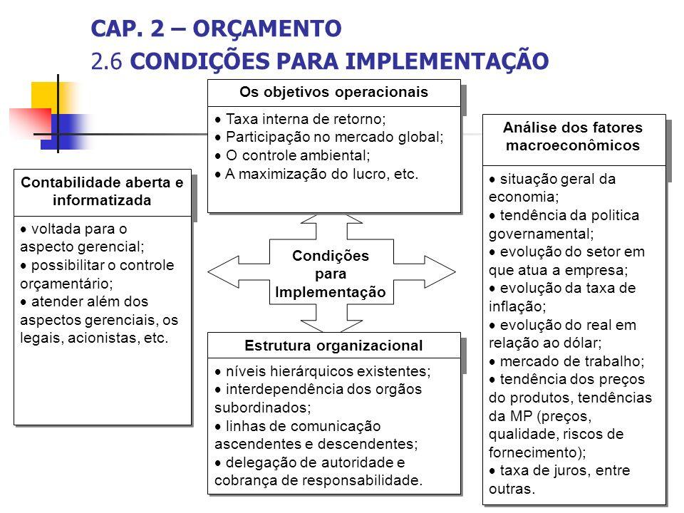 16 CAP. 2 – ORÇAMENTO 2.6 CONDIÇÕES PARA IMPLEMENTAÇÃO Condições para Implementação Estrutura organizacional níveis hierárquicos existentes; interdepe