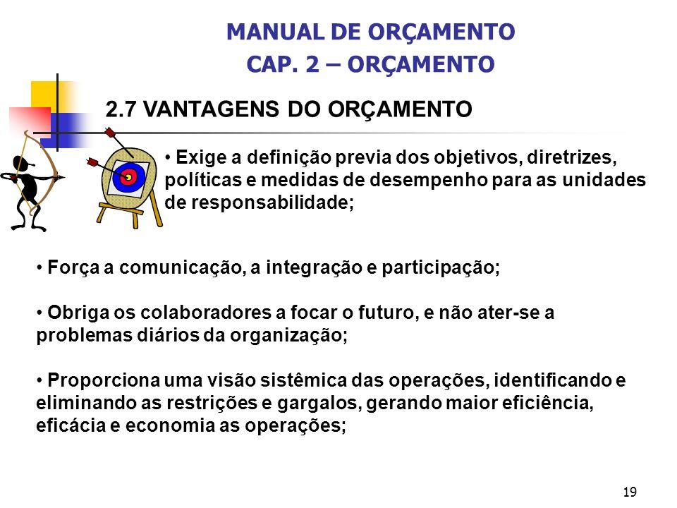 19 2.7 VANTAGENS DO ORÇAMENTO MANUAL DE ORÇAMENTO CAP. 2 – ORÇAMENTO Força a comunicação, a integração e participação; Obriga os colaboradores a focar