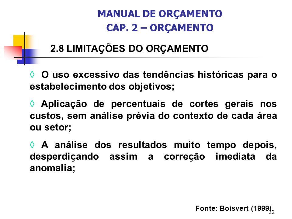 22 O uso excessivo das tendências históricas para o estabelecimento dos objetivos; Aplicação de percentuais de cortes gerais nos custos, sem análise p