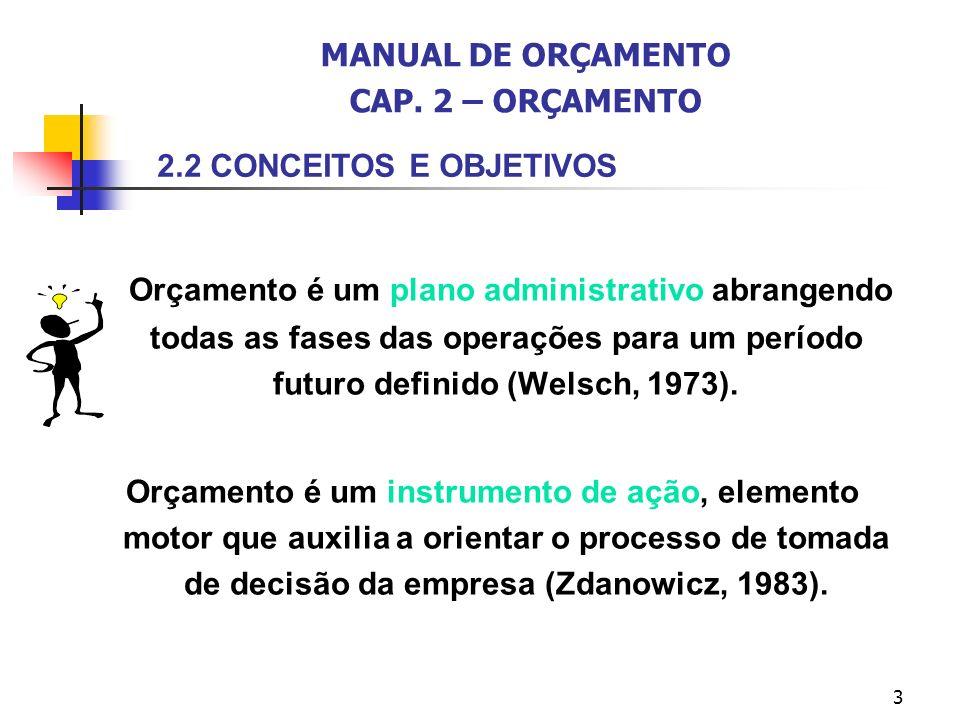 3 Orçamento é um plano administrativo abrangendo todas as fases das operações para um período futuro definido (Welsch, 1973). Orçamento é um instrumen
